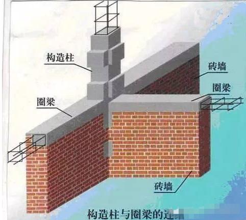 详细了解混凝土框架结构中各种梁的概念分类和计算区别 2